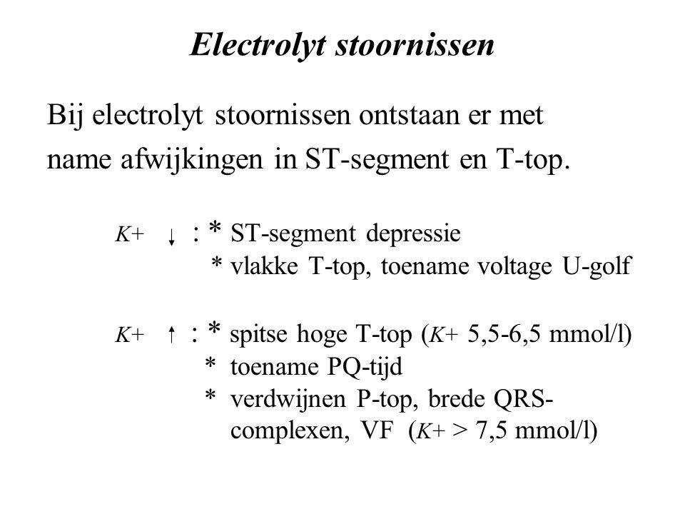 Electrolyt stoornissen