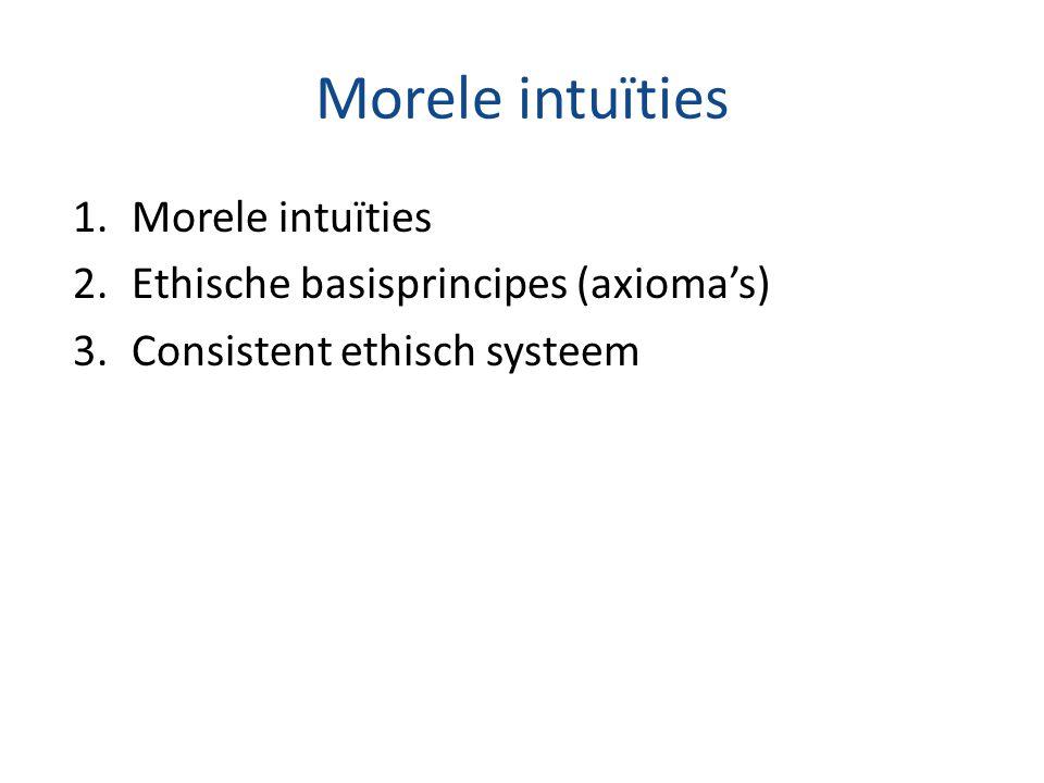 Morele intuïties Morele intuïties Ethische basisprincipes (axioma's)