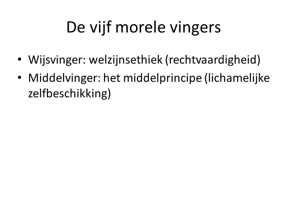 De vijf morele vingers Wijsvinger: welzijnsethiek (rechtvaardigheid)