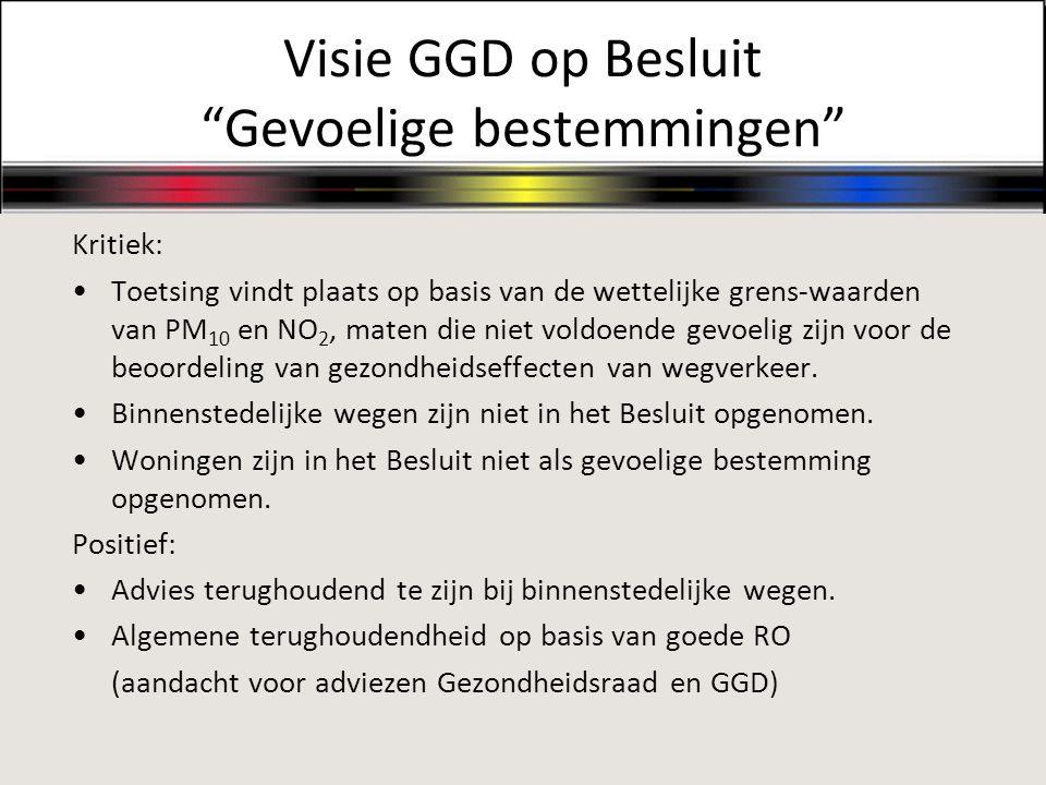 Visie GGD op Besluit Gevoelige bestemmingen