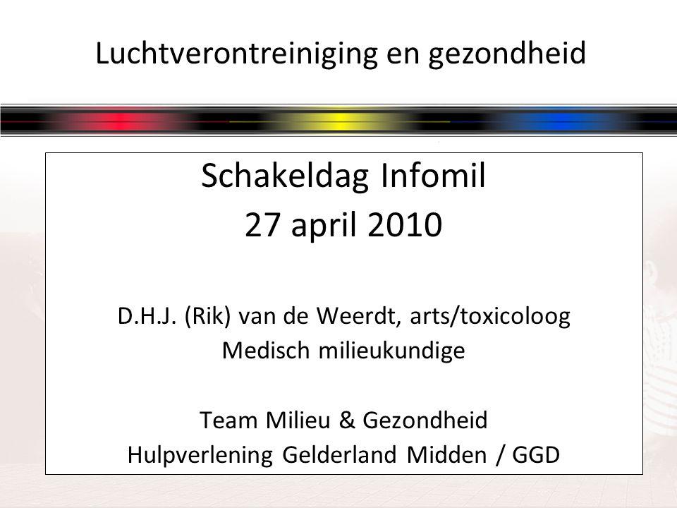 Schakeldag Infomil 27 april 2010 Luchtverontreiniging en gezondheid
