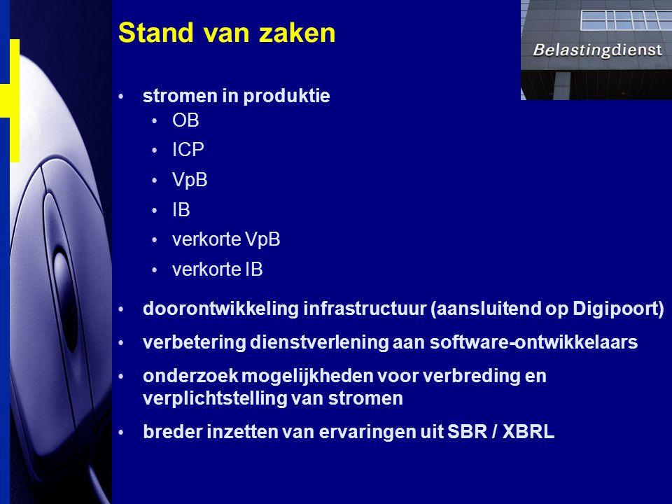 Stand van zaken stromen in produktie OB ICP VpB IB verkorte VpB