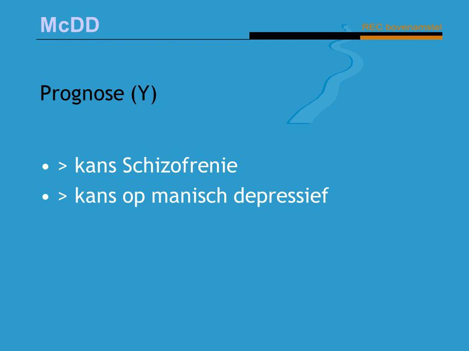 Prognose (Y) > kans Schizofrenie > kans op manisch depressief