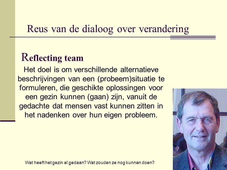 Reus van de dialoog over verandering Reflecting team
