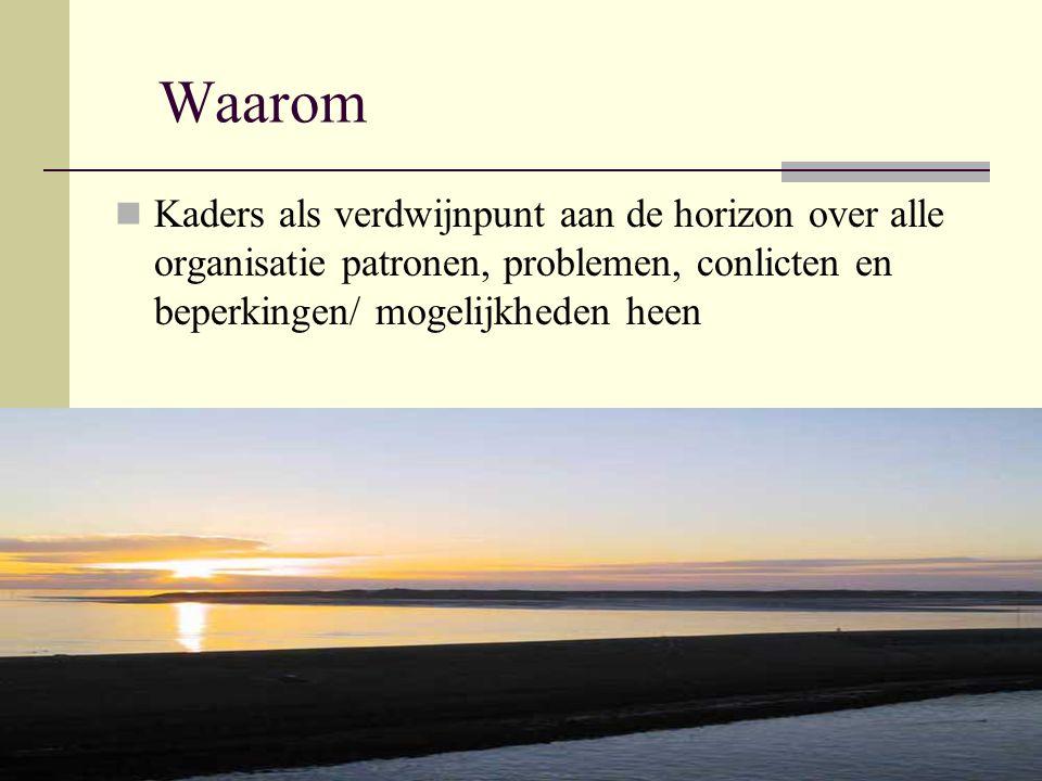 Waarom Kaders als verdwijnpunt aan de horizon over alle organisatie patronen, problemen, conlicten en beperkingen/ mogelijkheden heen.