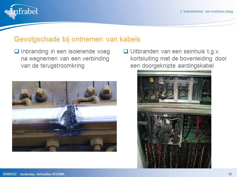 Gevolgschade bij ontnemen van kabels