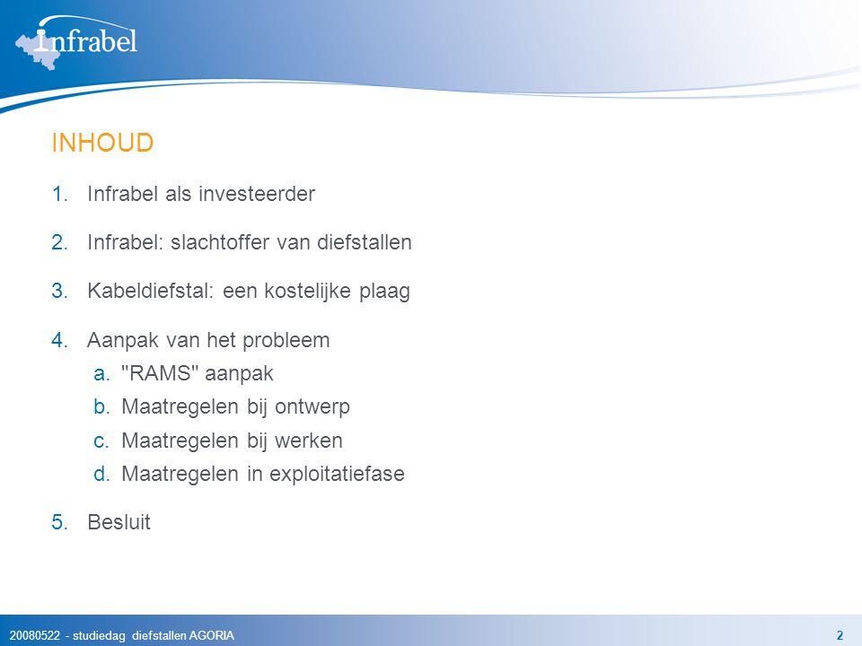 Infrabel handouts & notes