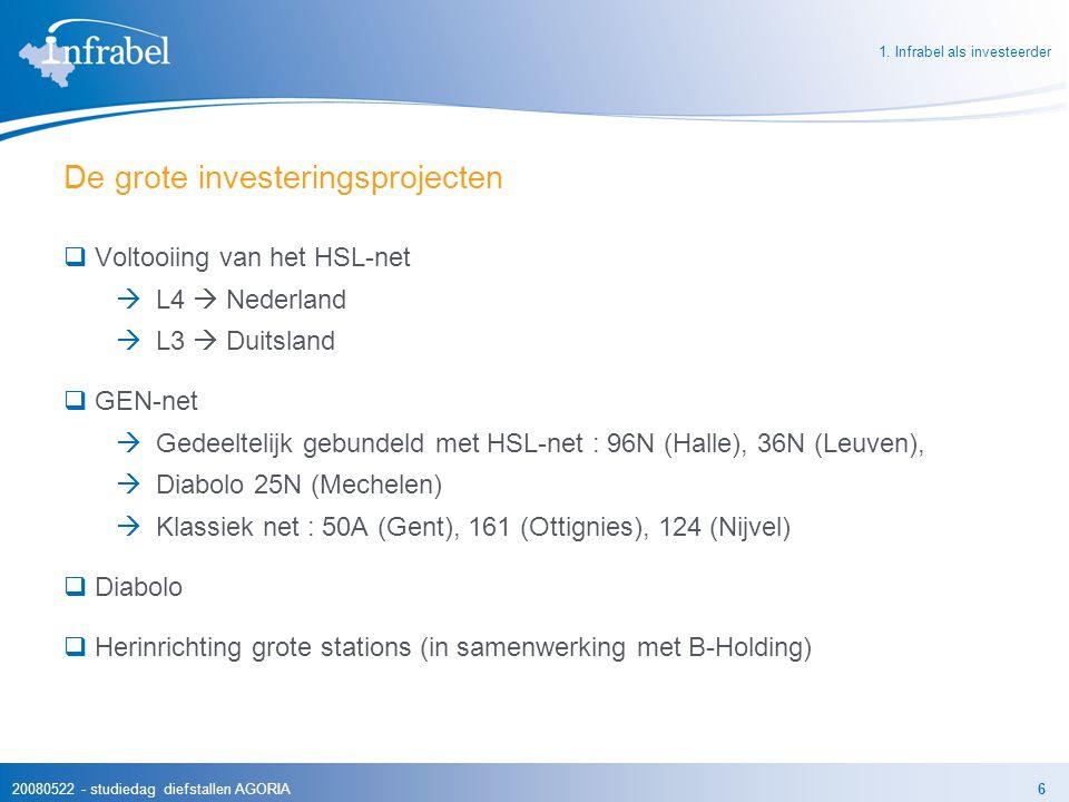 De grote investeringsprojecten