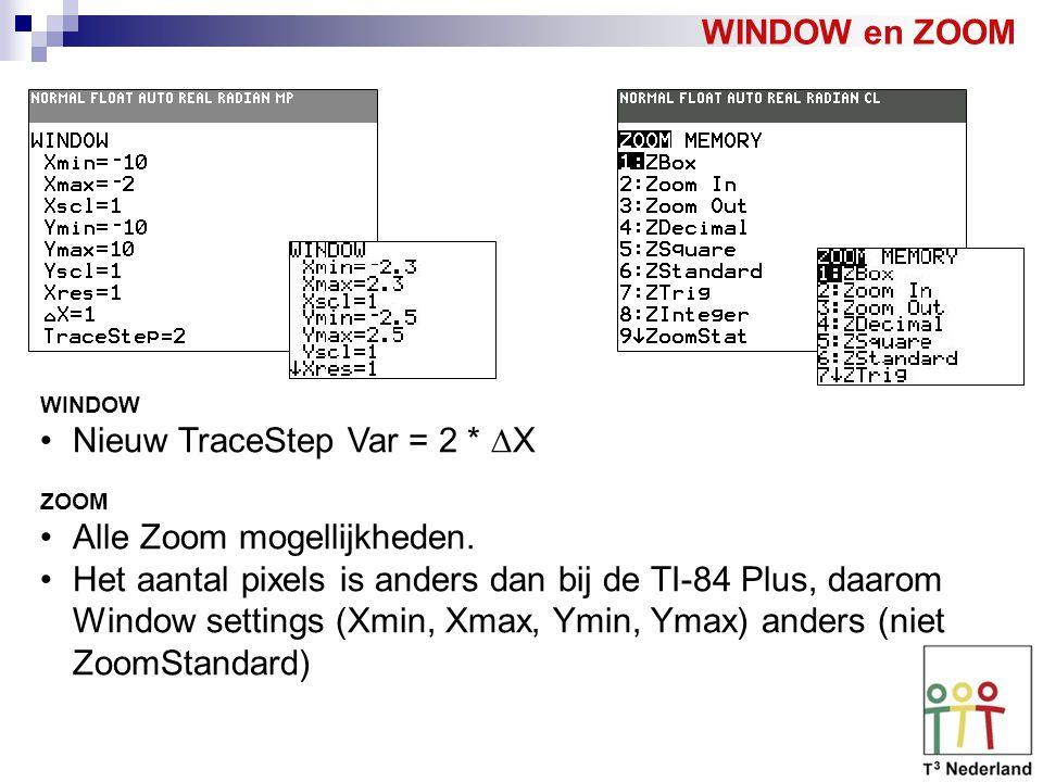 Nieuw TraceStep Var = 2 * X Alle Zoom mogellijkheden.