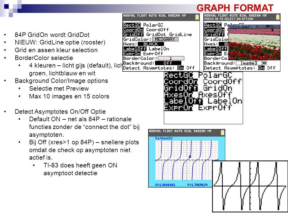 GRAPH FORMAT 84P GridOn wordt GridDot NIEUW: GridLine optie (rooster)
