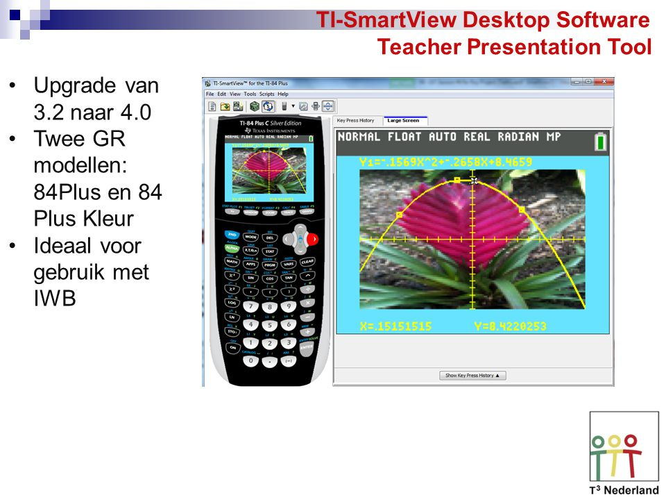TI-SmartView Desktop Software