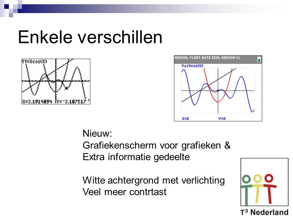 Enkele verschillen Nieuw: Grafiekenscherm voor grafieken &