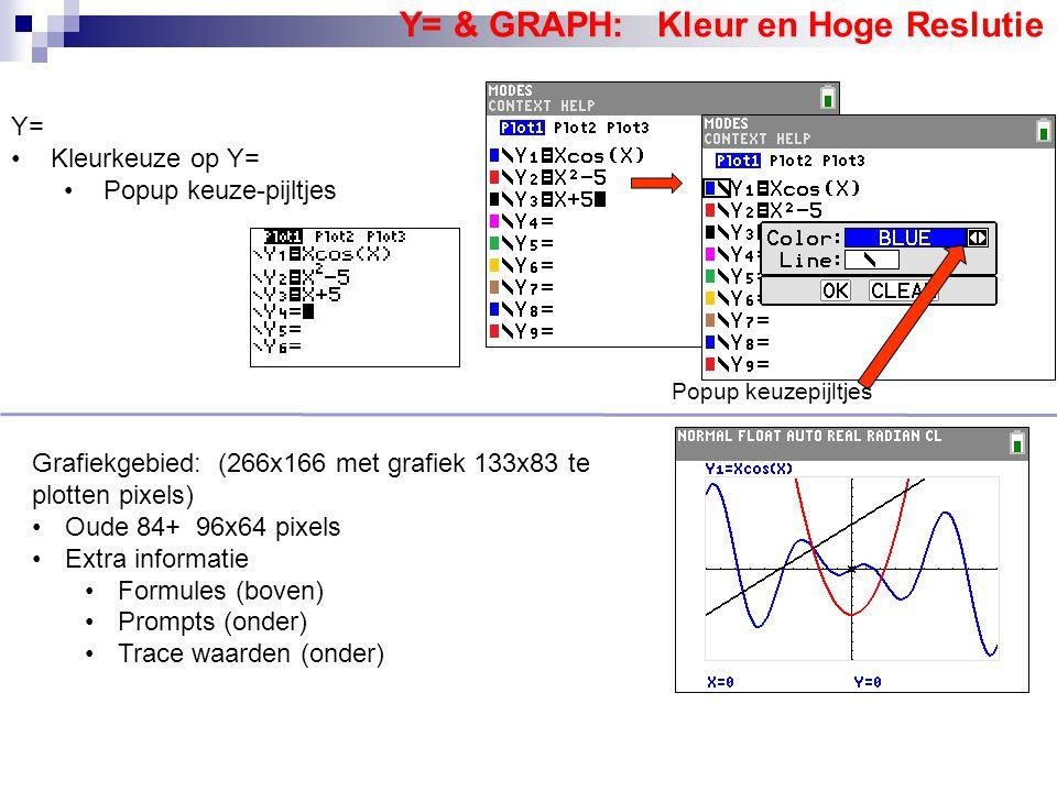 Y= & GRAPH: Kleur en Hoge Reslutie