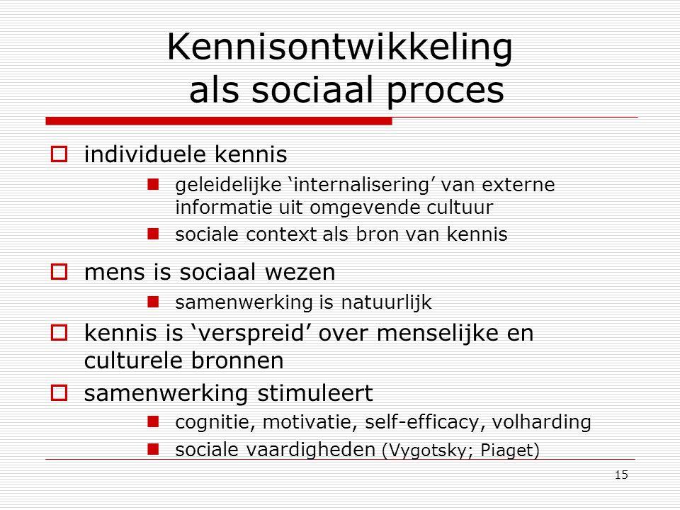 Kennisontwikkeling als sociaal proces