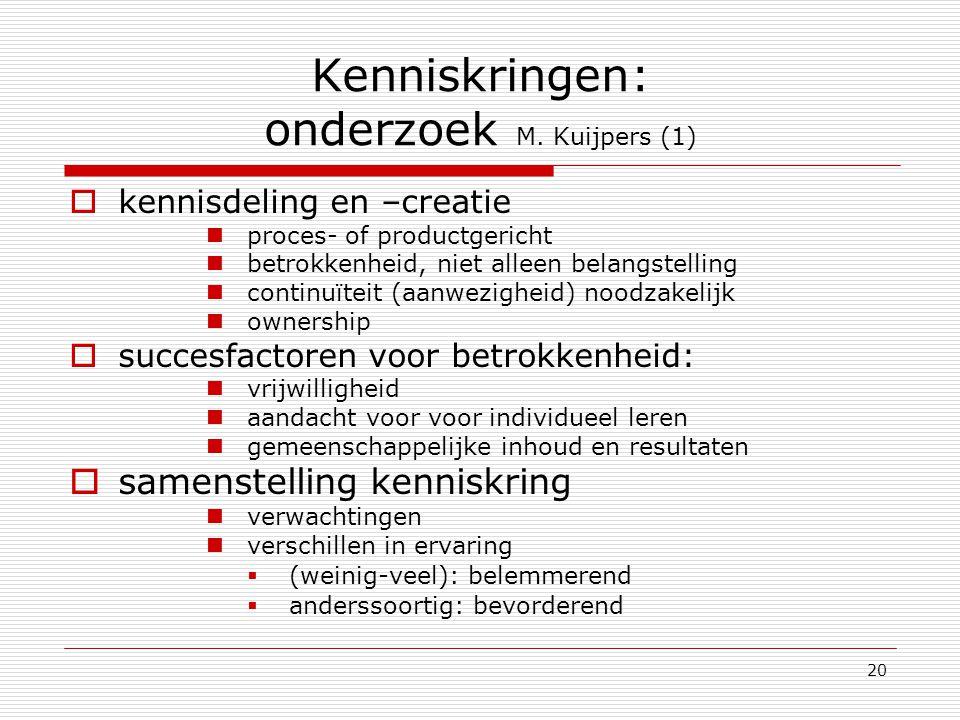 Kenniskringen: onderzoek M. Kuijpers (1)