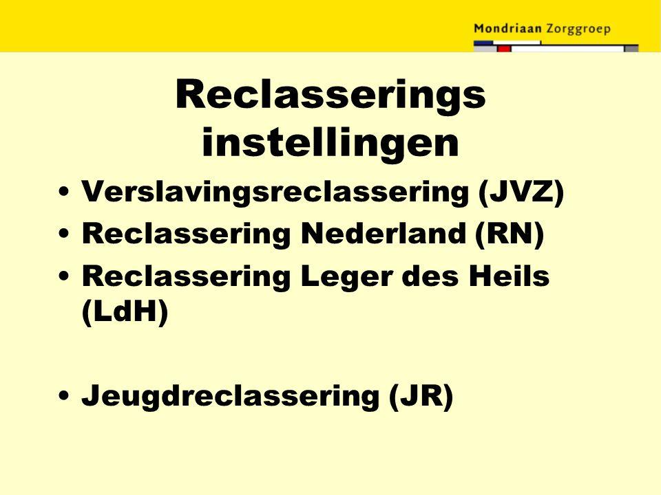 Reclasserings instellingen