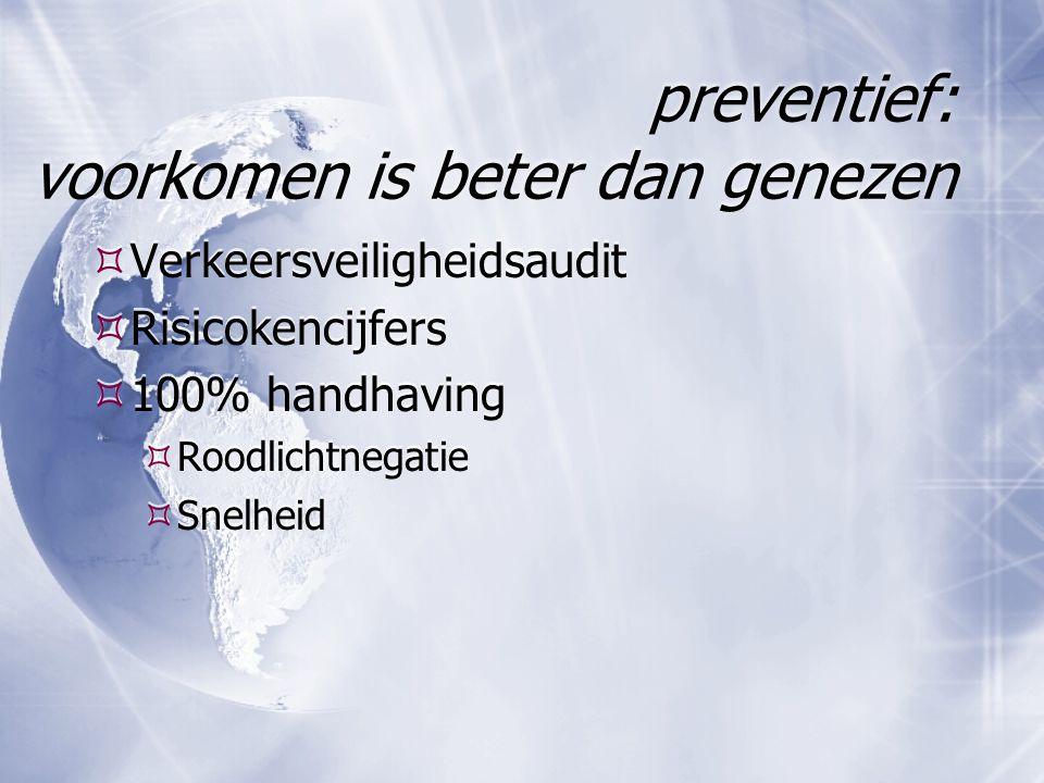 preventief: voorkomen is beter dan genezen