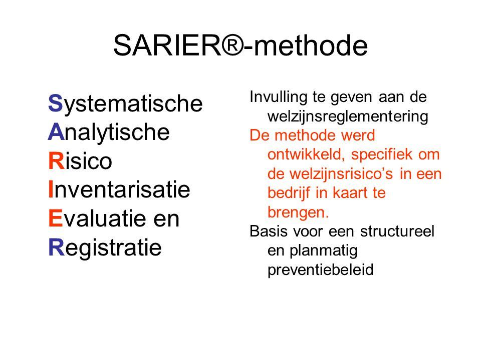 SARIER®-methode Systematische Analytische Risico Inventarisatie Evaluatie en Registratie. Invulling te geven aan de welzijnsreglementering.