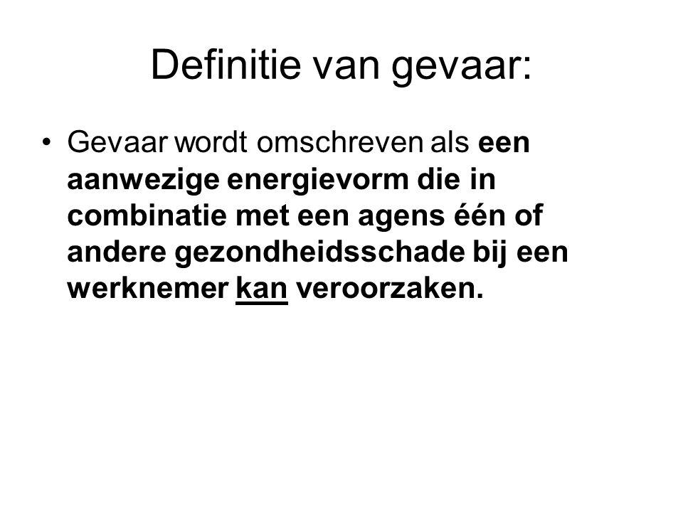 Definitie van gevaar: