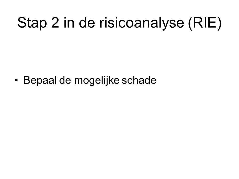 Stap 2 in de risicoanalyse (RIE)