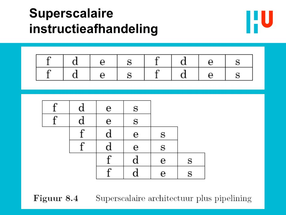 Superscalaire instructieafhandeling