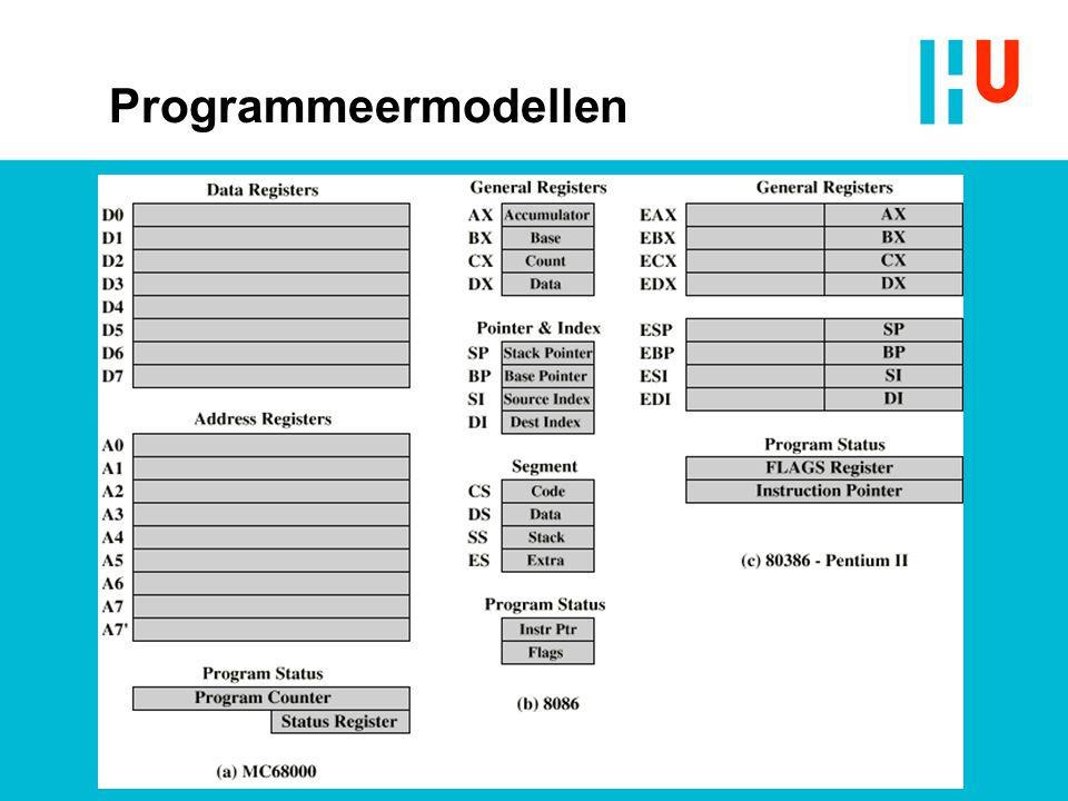 Programmeermodellen