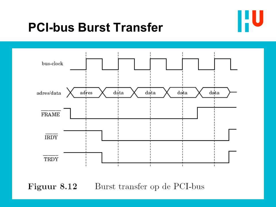 PCI-bus Burst Transfer