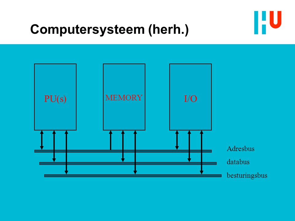 Computersysteem (herh.)