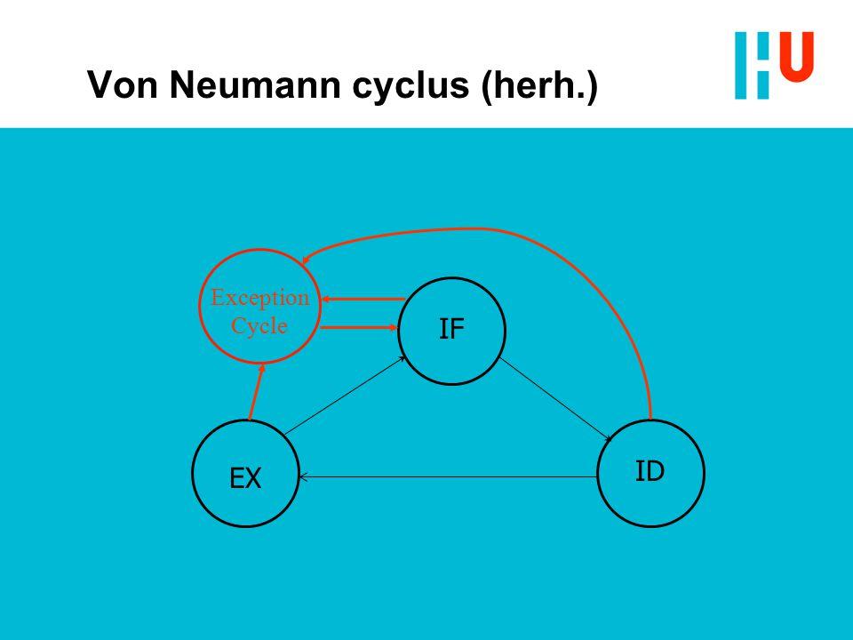 Von Neumann cyclus (herh.)