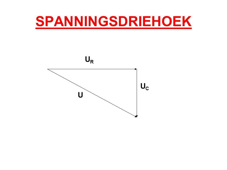 SPANNINGSDRIEHOEK UR UC U