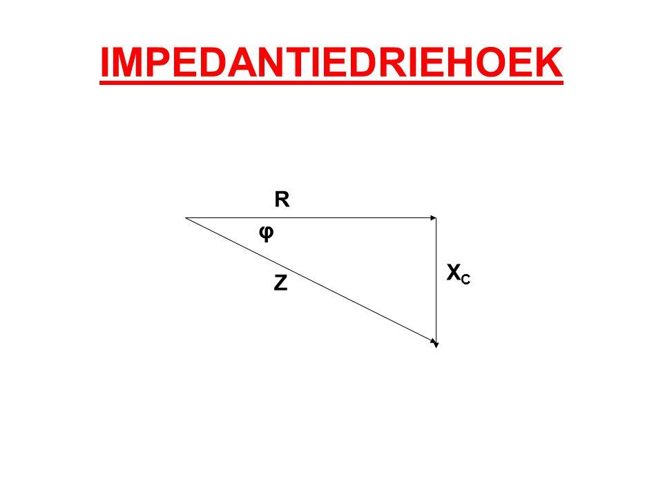 IMPEDANTIEDRIEHOEK R φ XC Z
