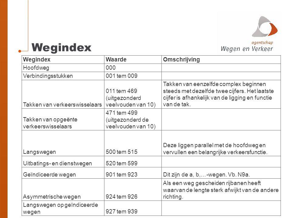 Wegindex Wegindex Waarde Omschrijving Hoofdweg 000 Verbindingsstukken