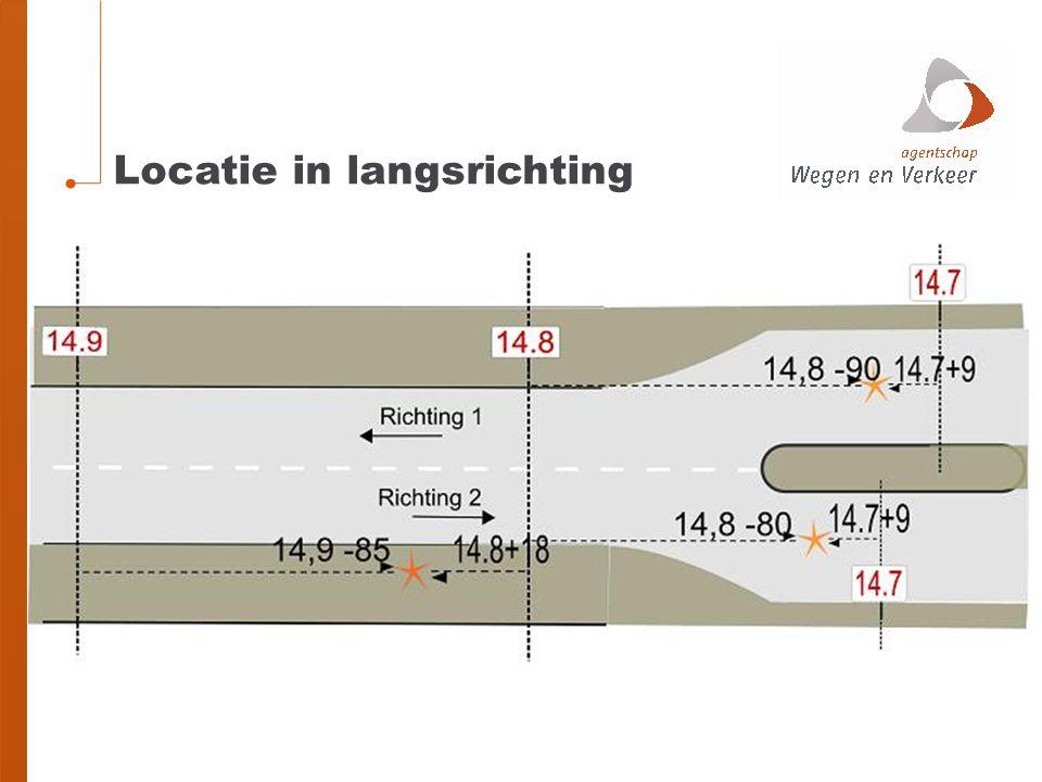 Locatie in langsrichting