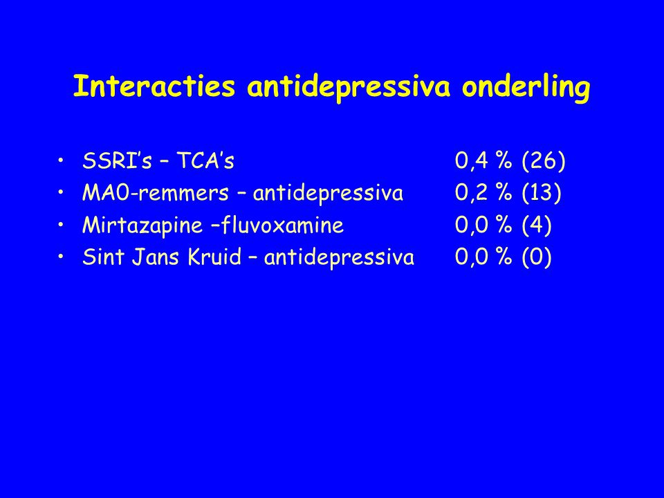 Interacties antidepressiva onderling