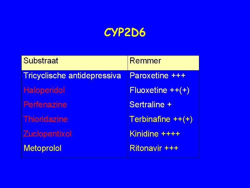 CYP2D6 Hier wordt CYP2D6 alvast genoemd, omdat de volgende voorbeelden op dit enzym betrekking hebben.