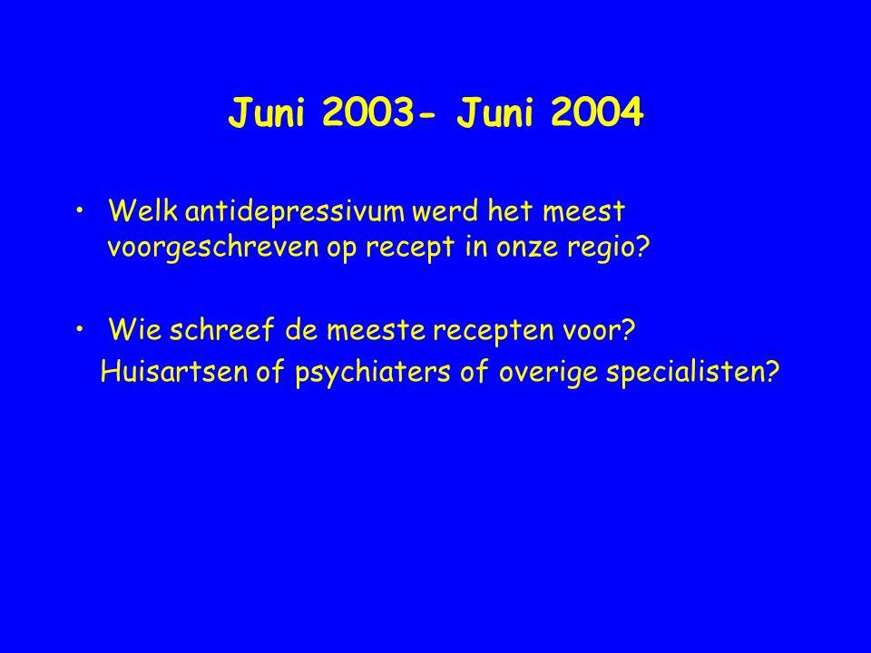 Juni 2003- Juni 2004 Welk antidepressivum werd het meest voorgeschreven op recept in onze regio Wie schreef de meeste recepten voor