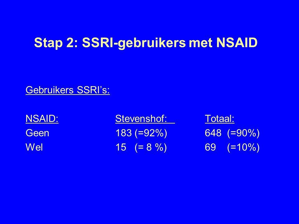 Stap 2: SSRI-gebruikers met NSAID