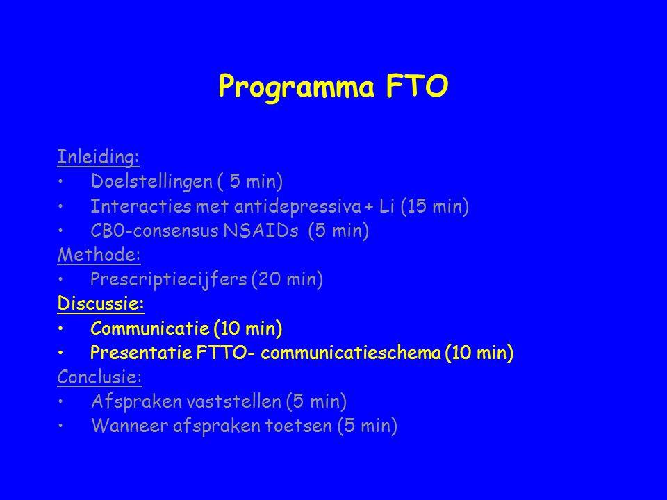 Programma FTO Inleiding: Doelstellingen ( 5 min)