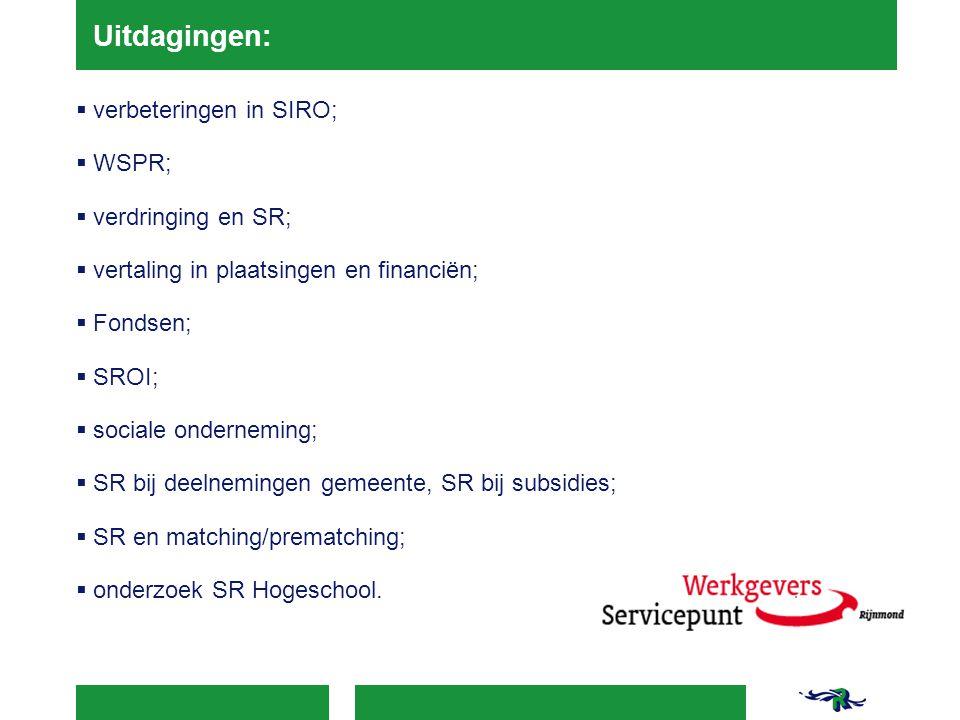 Uitdagingen: verbeteringen in SIRO; WSPR; verdringing en SR;