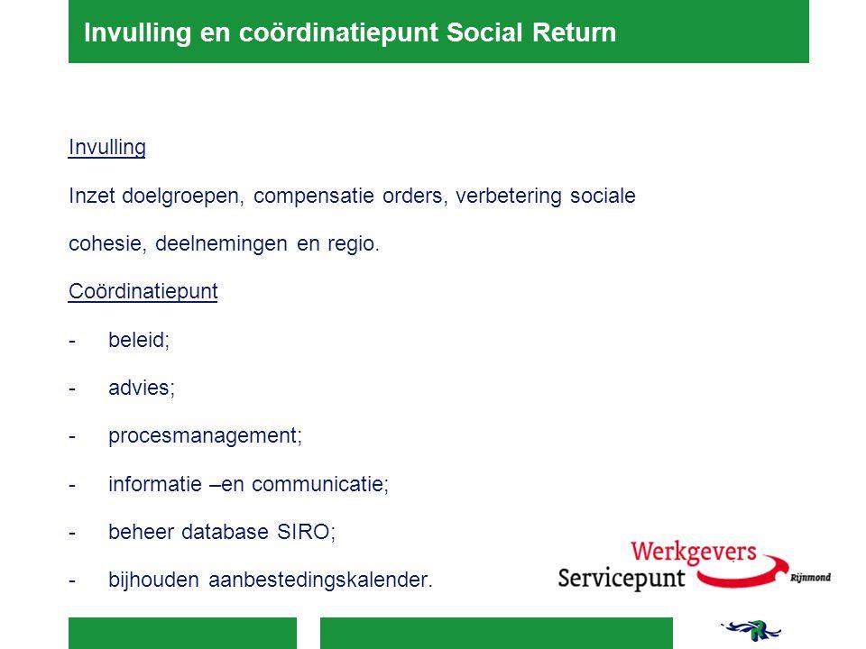 Invulling en coördinatiepunt Social Return