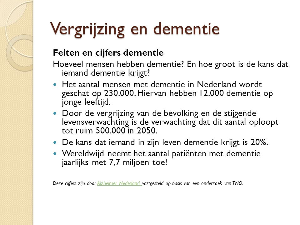 Vergrijzing en dementie