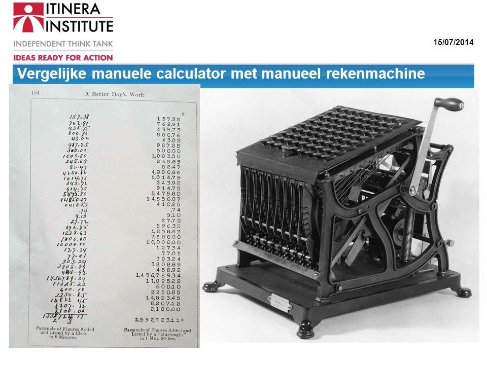Vergelijke manuele calculator met manueel rekenmachine