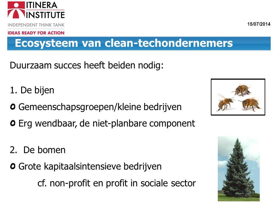 Ecosysteem van clean-techondernemers