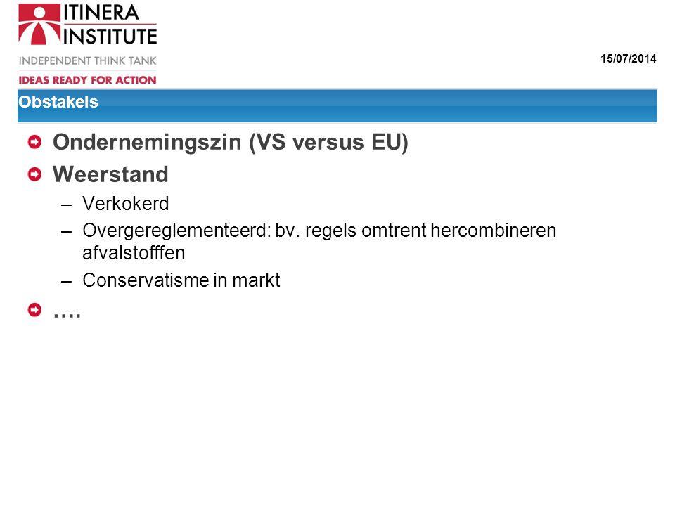 Ondernemingszin (VS versus EU) Weerstand