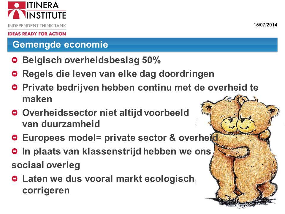 Gemengde economie Belgisch overheidsbeslag 50% Regels die leven van elke dag doordringen. Private bedrijven hebben continu met de overheid te maken.