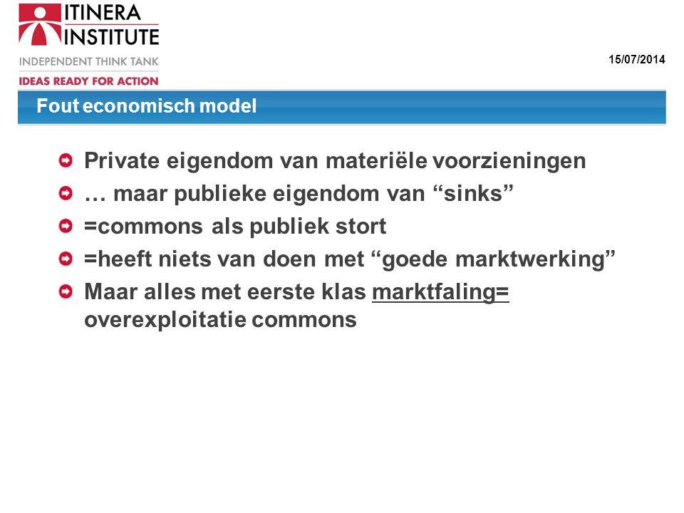 Private eigendom van materiële voorzieningen