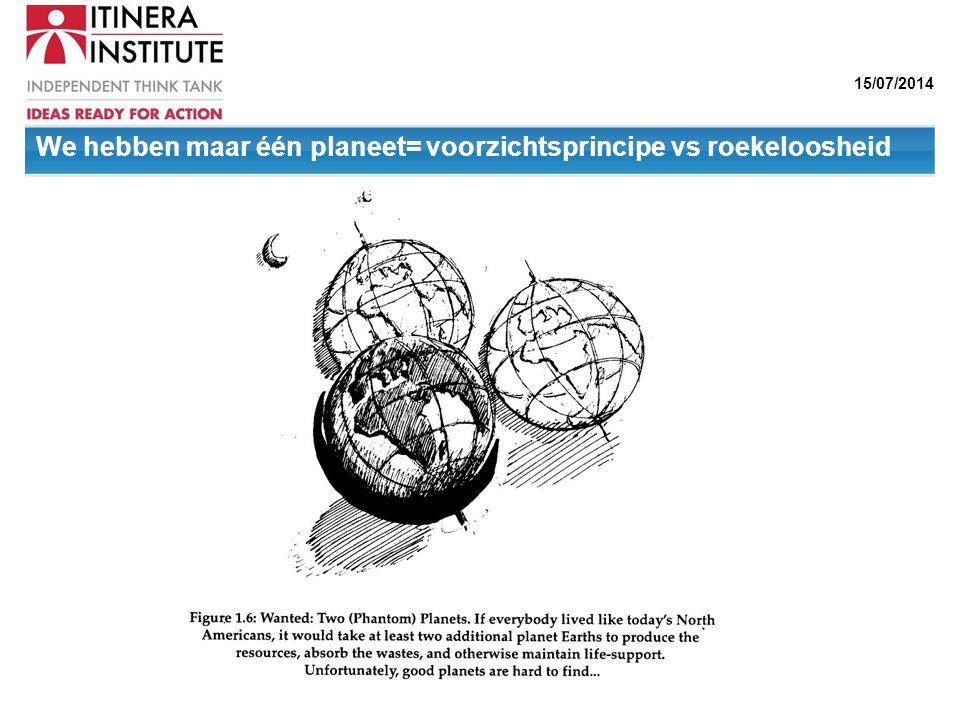 We hebben maar één planeet= voorzichtsprincipe vs roekeloosheid