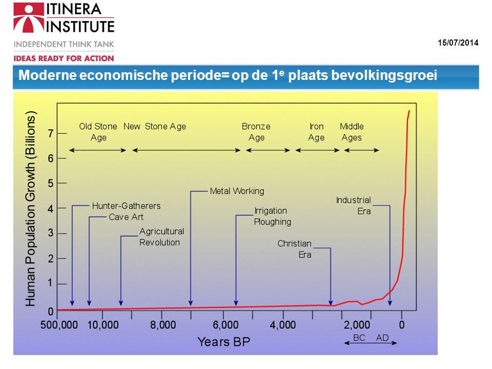 Moderne economische periode= op de 1e plaats bevolkingsgroei
