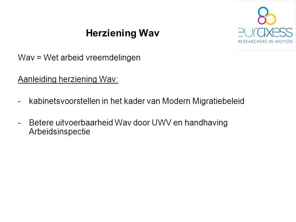 Herziening Wav Wav = Wet arbeid vreemdelingen