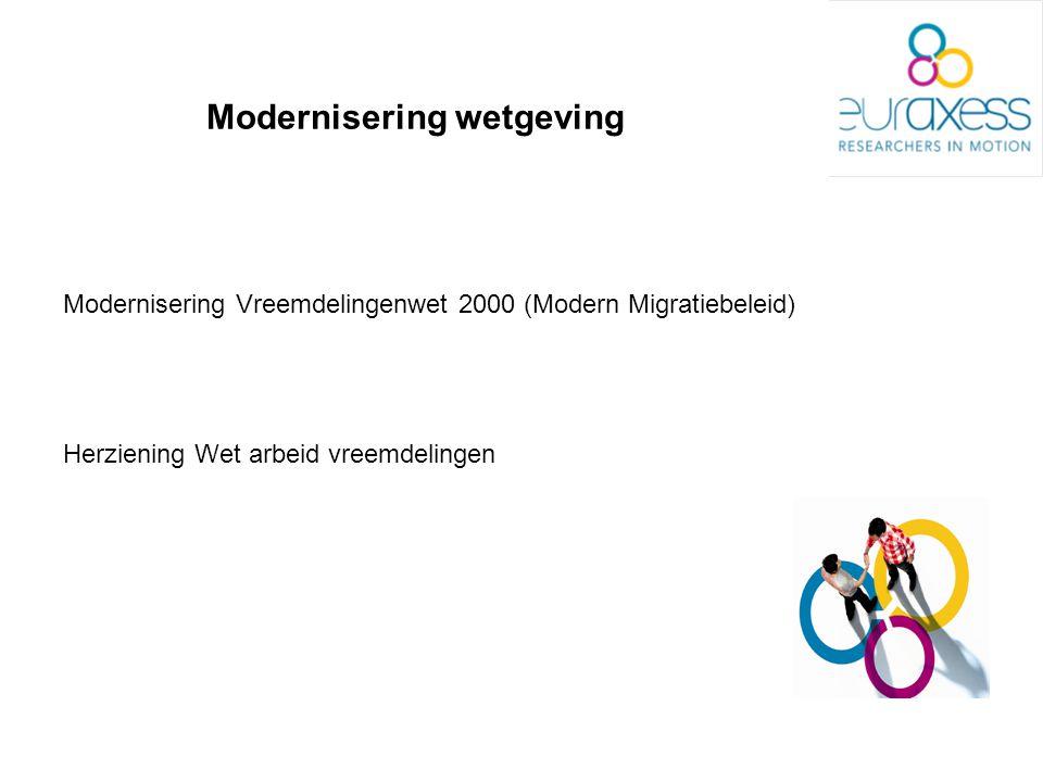 Modernisering wetgeving